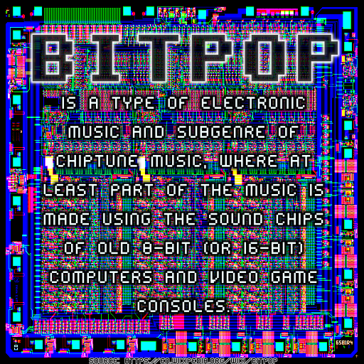 Album release: Bitpop - Charttoppers C64 Style